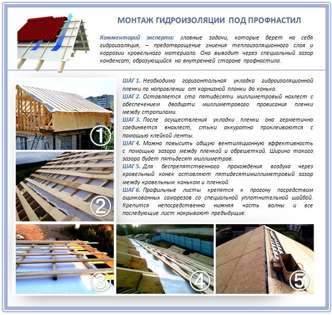 Гидроизоляция крыши из профнастила