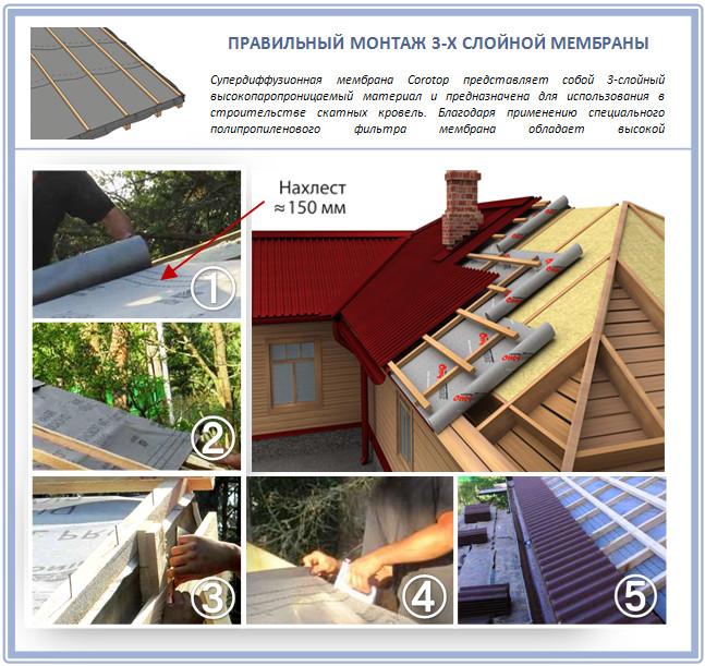 Монтаж трехслойной мембраны на крышу