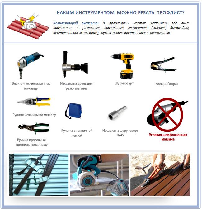 Инструменты для профнастила