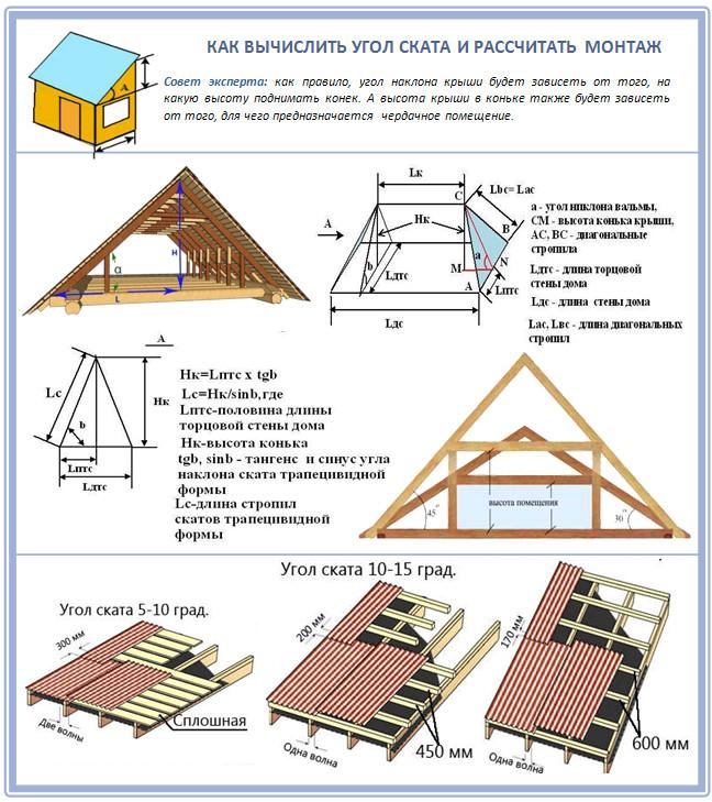 Как сделать крышу под углом