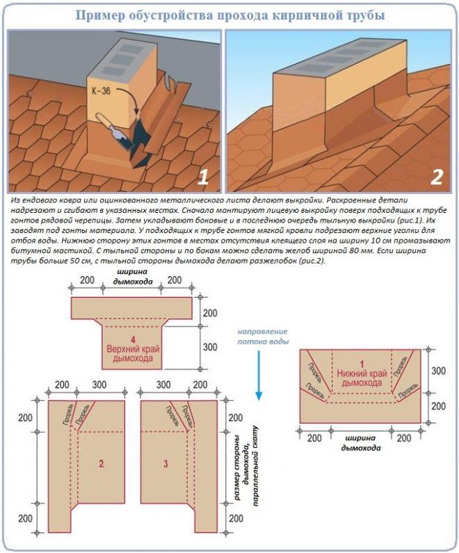Как изолировать отверстия дымоходом на битумной кровле