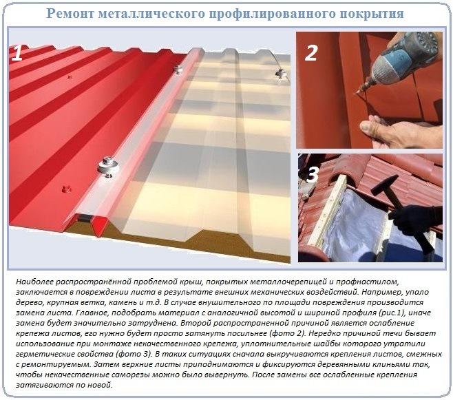 Как починить крышу из металлочерепицы и профнастила