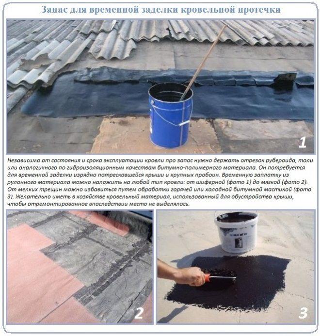 Чем запастись, чтобы оперативно провесли текущий ремонт кровли крыши