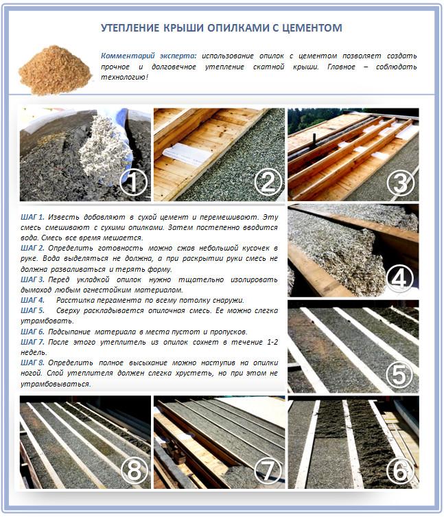 Теплоизоляция кровли опилками с цементом
