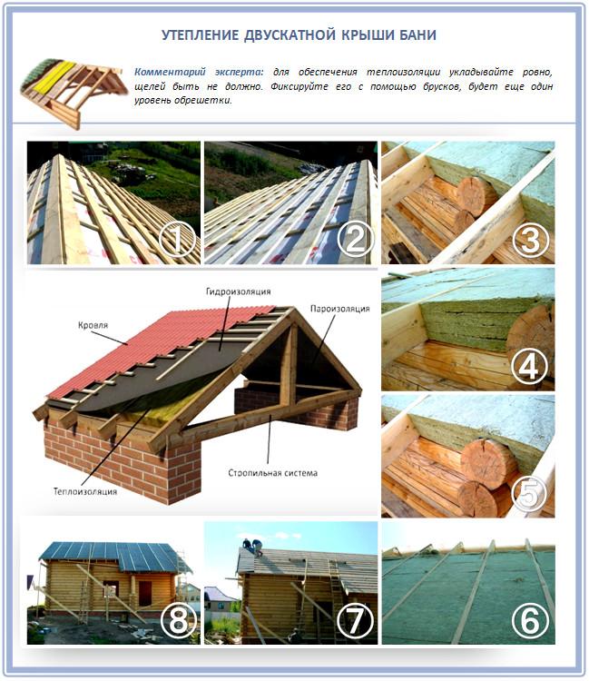 Как утеплить крышу бани?