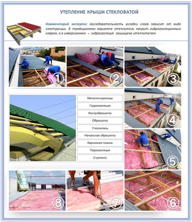 Стекловата как утеплитель для крыши