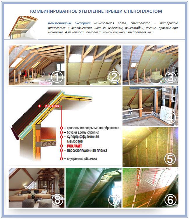 Комбинированное утепление крыши изнутри