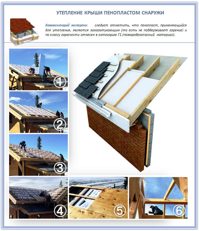 Как утеплить крышу пенопластом снаружи