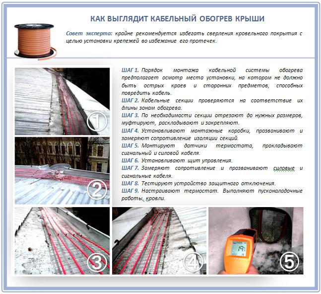 Кабельный обогрев крыши