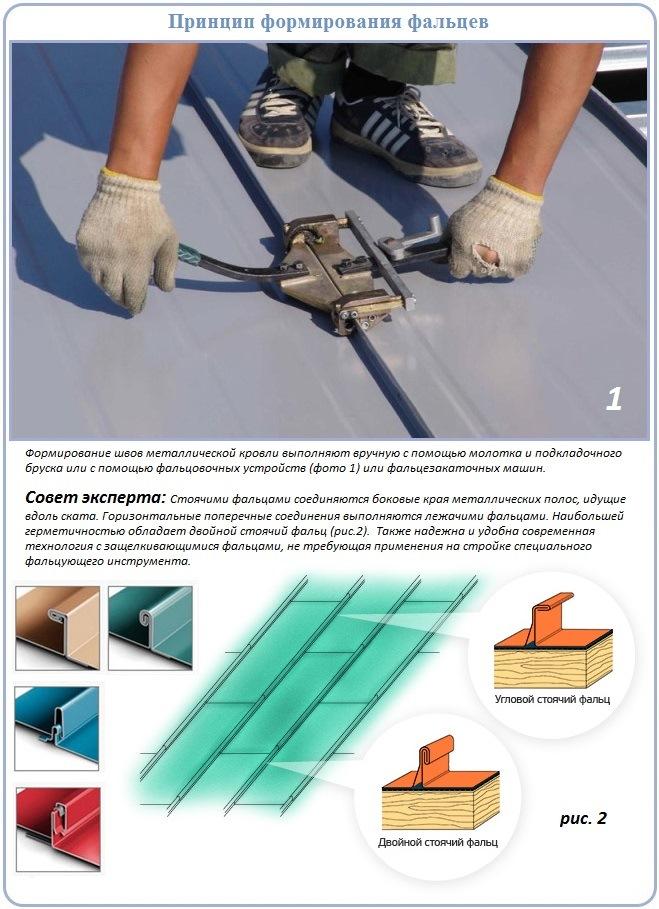 Фальцевые швы для соединения элементов металлических типов кровли