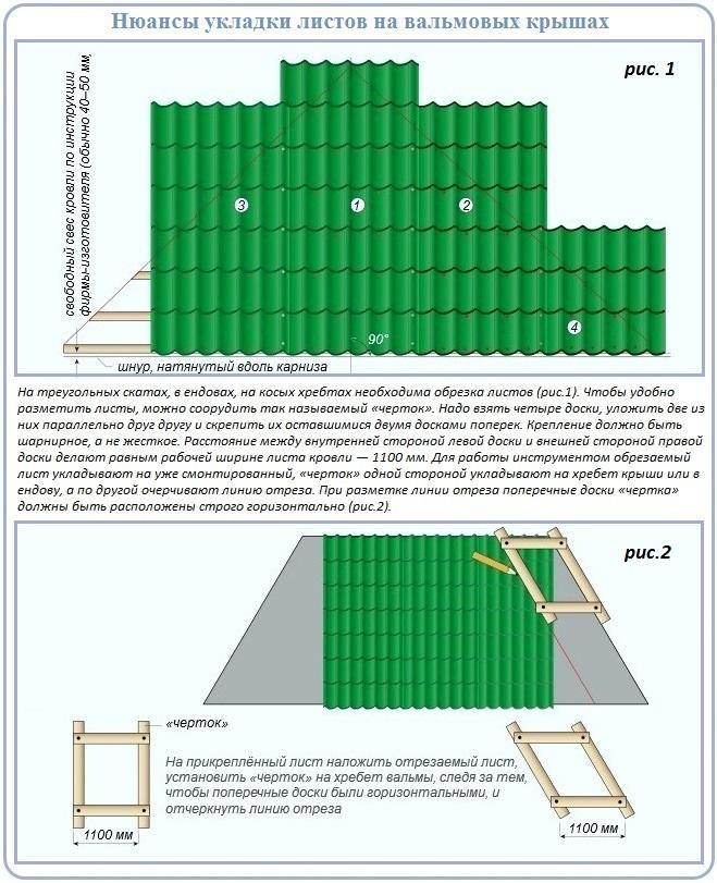 Технология укладки листов металлочерепицы на треугольные скаты