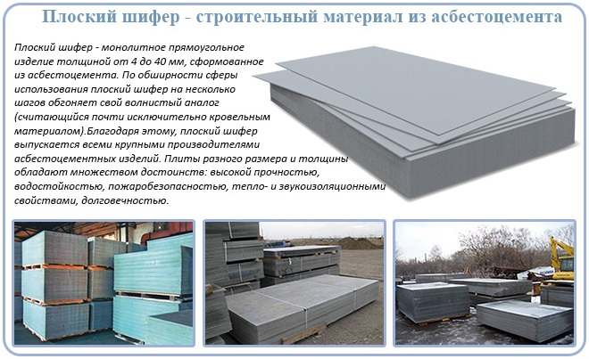 Плоский шифер - строительный материал из асбестоцемента