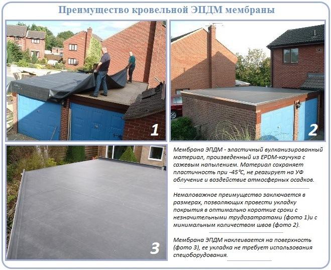 Плюсы ЭПДМ мембраны в обустройстве и ремонте крыши гаража
