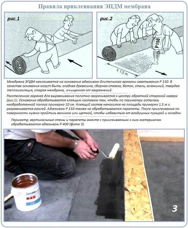 Особенности использования мембраны в ремонте крыши гаража