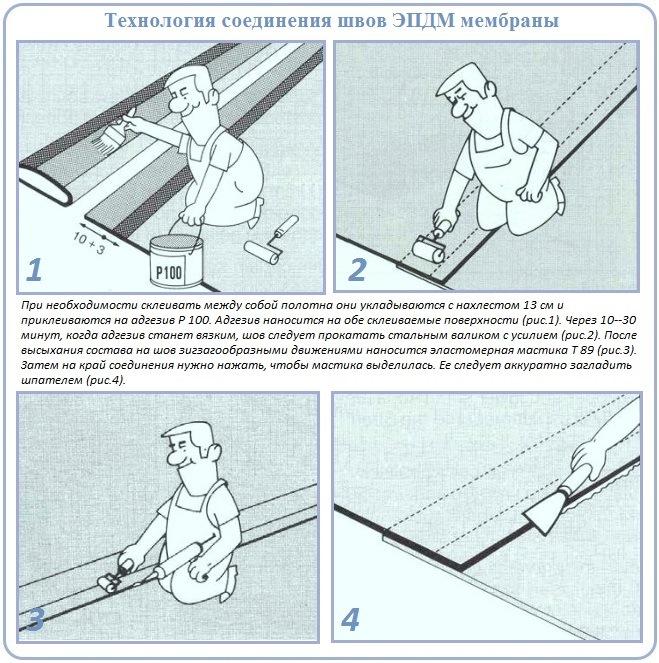 Как осуществить ремонт кровли гаража ЭПДМ мембраной
