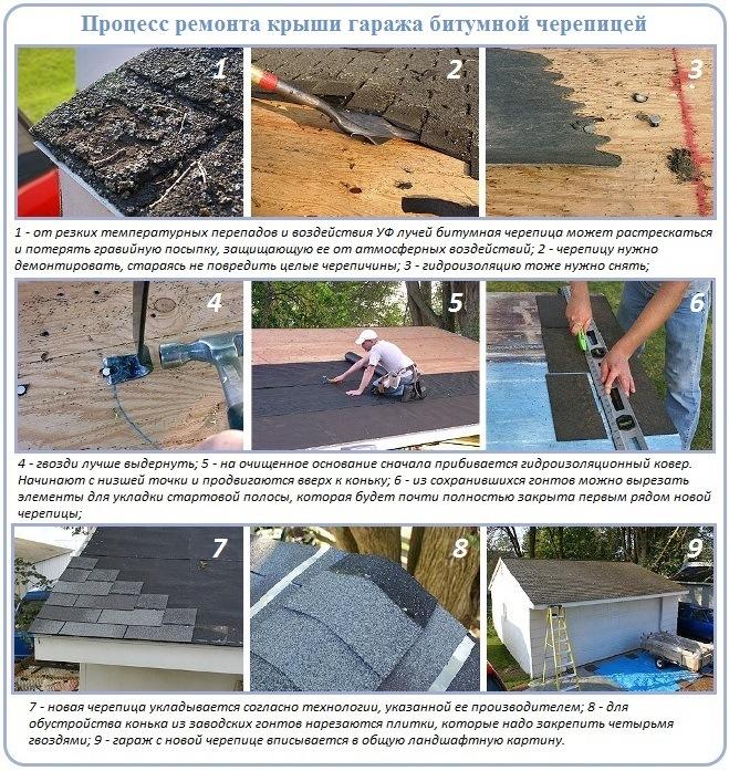 Как сделать ремонт кровли крыши гаража мягкой черепицей