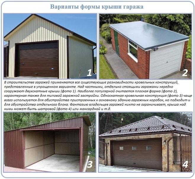 Разновидности крыш гаражей и покрытий, пригодных для ремонта