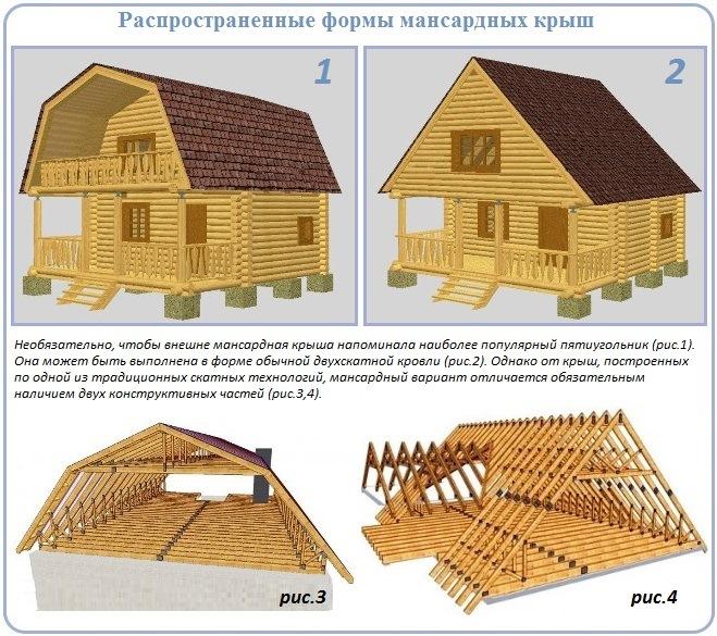 Треугольная и пятиугольная стропильнвя система мансардной крыши