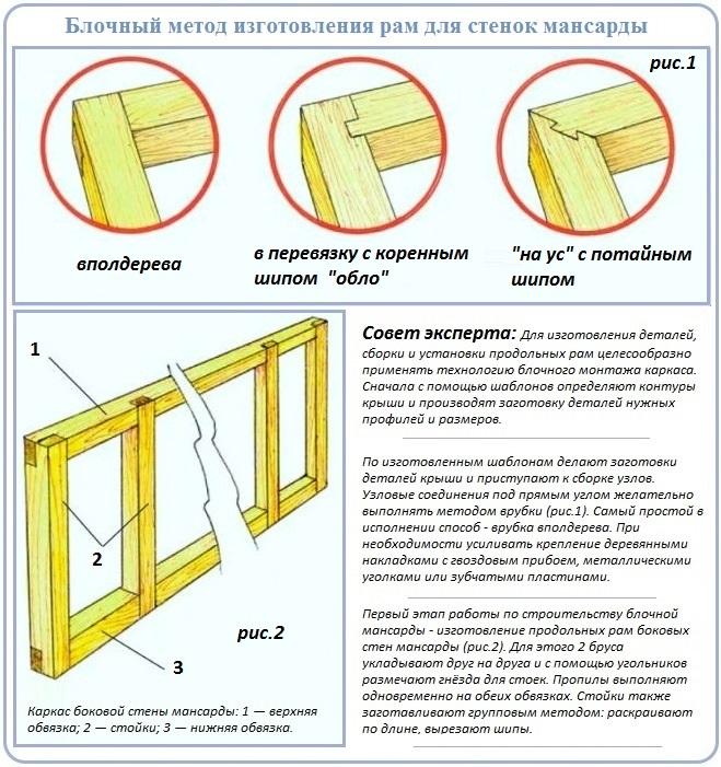 Устройство стенок стропильной системы для мансардной крыши