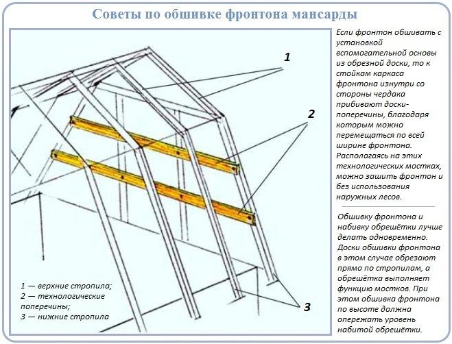 Завершающие этапы устройства стропильной системы мансарды