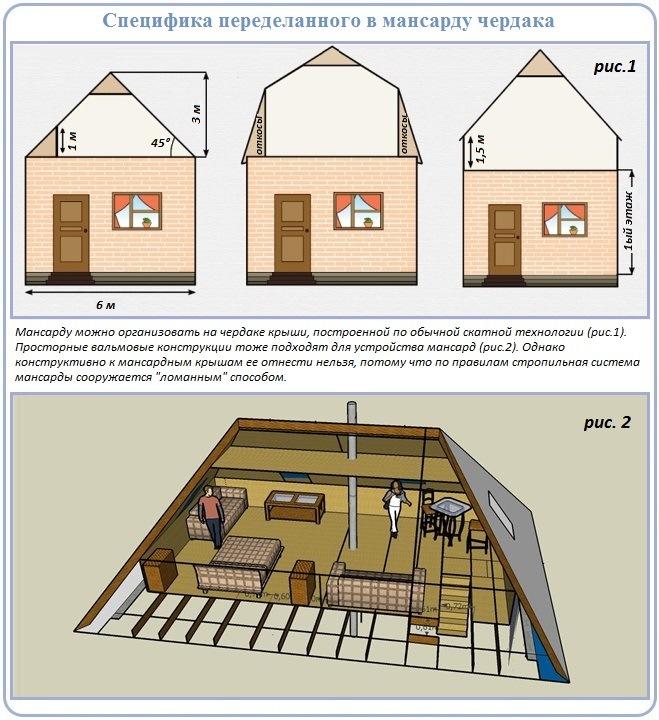 Как устроить мансарду на чердаке обычной скатной крыши
