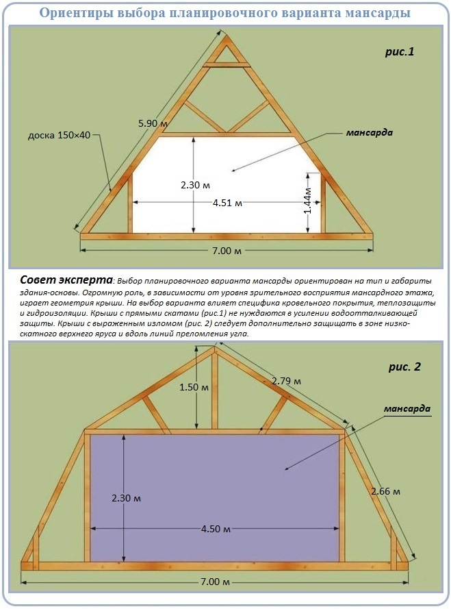 Стропильная система мансардной крыши: чертежи двух вариантов