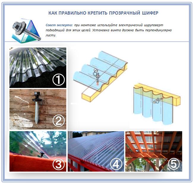 Как крепить прозрачный шифер на крышу?