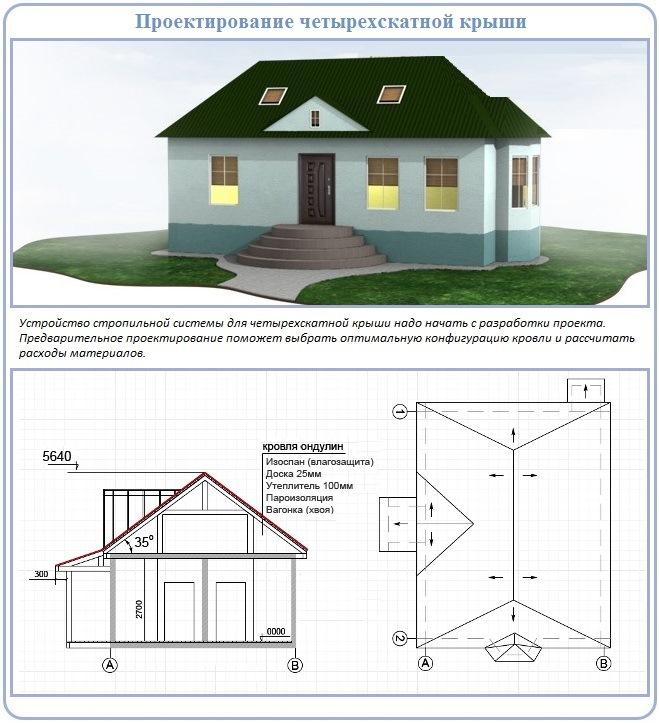 как посчитать четырехскатную крышу