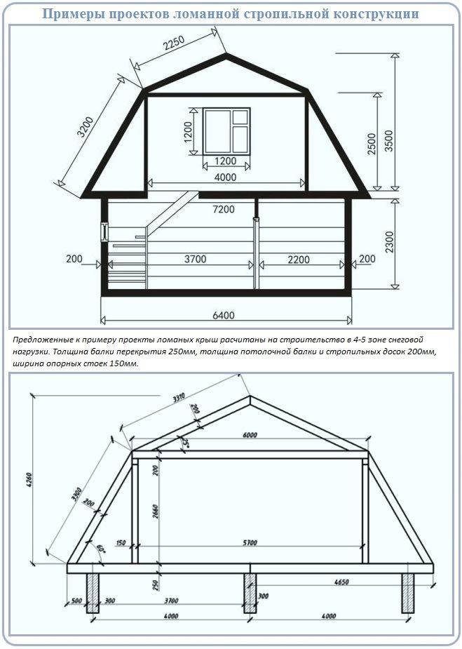 Готовые проекты ломаной крыши с размерами элементов стропильной системы