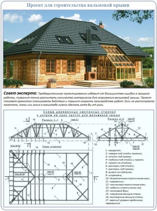 Четырехскатная вальмовая крыша чертежи