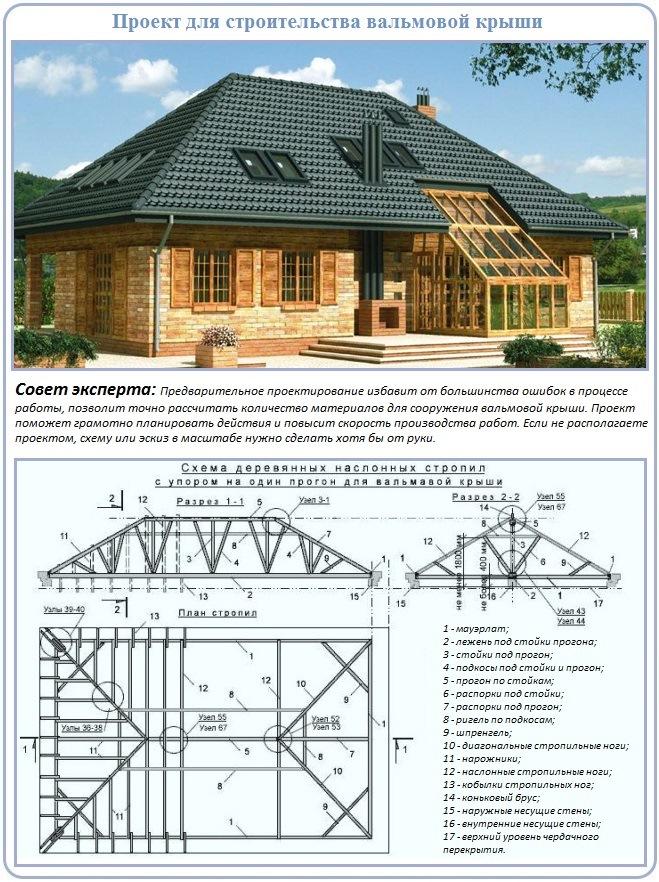 Схема стропильной системы для строительства вальмовой крыши