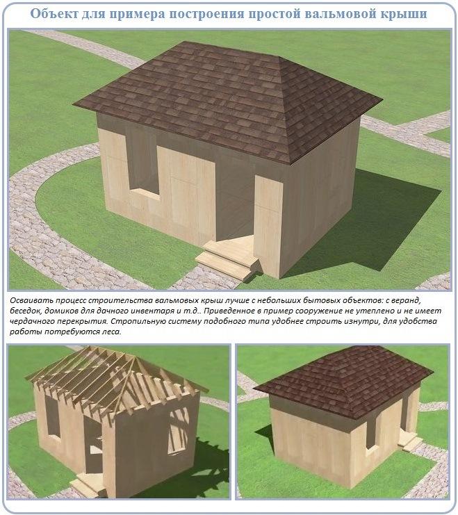 Устройство стропильной конструкции для крыши с четырьмя скатами