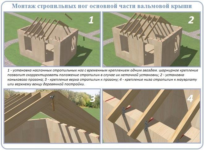 Монтаж основной части стропильной системы вальмовой крыши