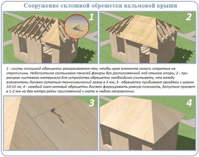 Монтаж обрешетки вальмовой крыши для укладки битумной черепицы