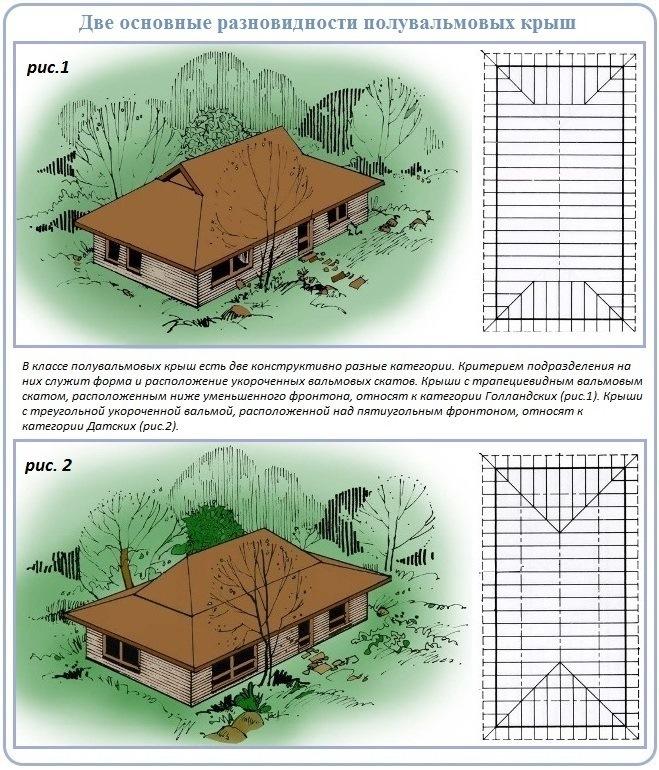 Датский и голландский тип полувальмовых крыш и чертежи их стропильных систем