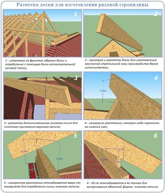 Разметка заготовки для изготовления диагональной стропилины