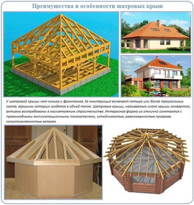 Особенности устройства стропильной системы шатровой крыши