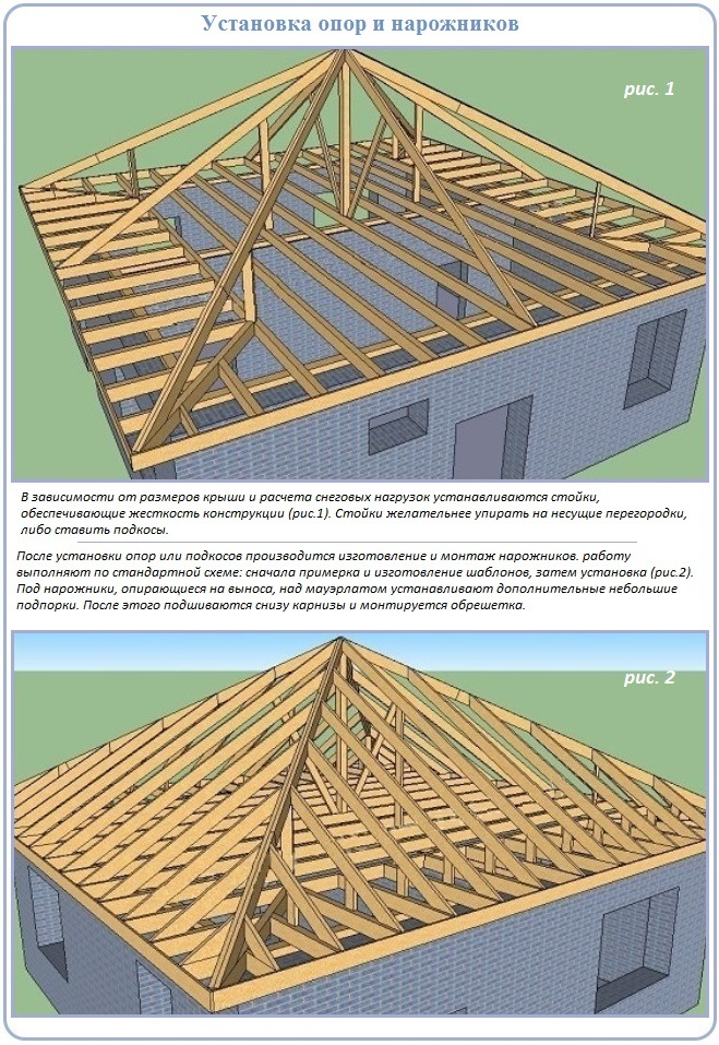 Нарожники и опоры в устройстве стропильной системы для шатровой крыши