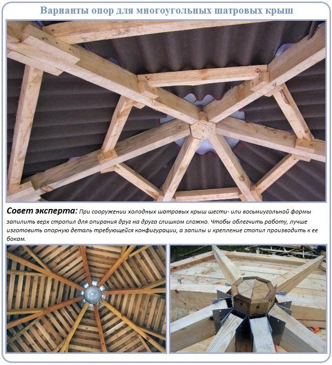 Как сделать верхний узел стропильной системы многоугольной шатровой крыши