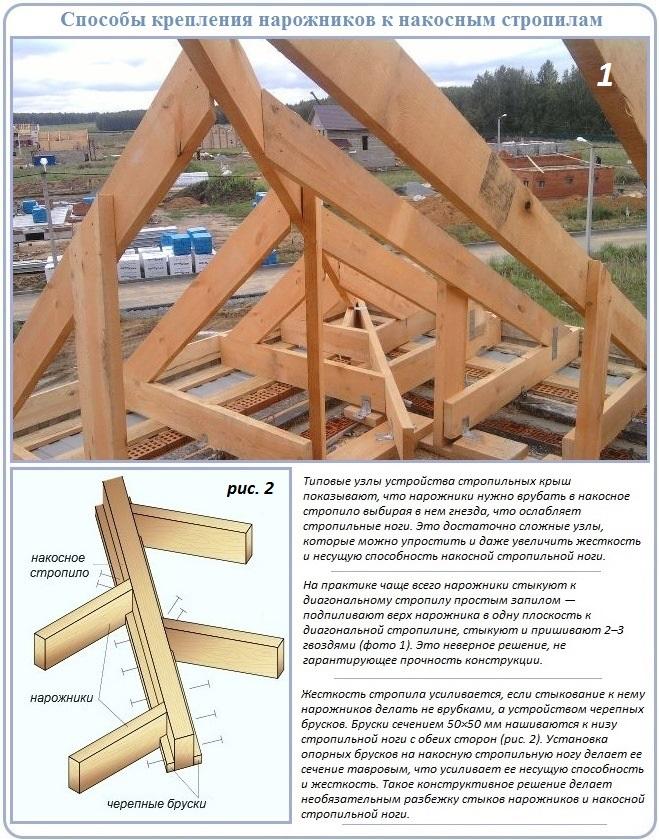 Как лучше установить нарожники стропильной системы шатровой крыши