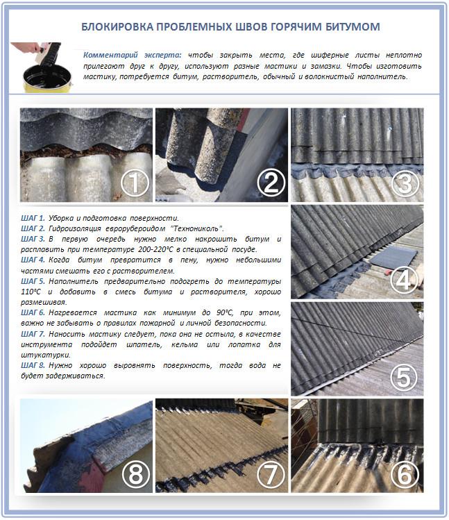 Ремонт шиферной крыши битумом