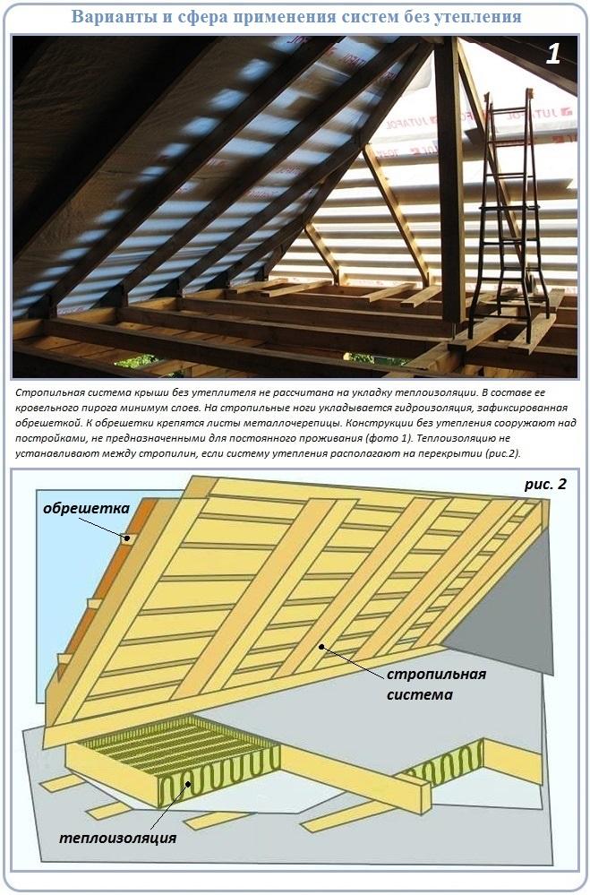 Варианты устройства и область применения стропильных систем холодных крыш