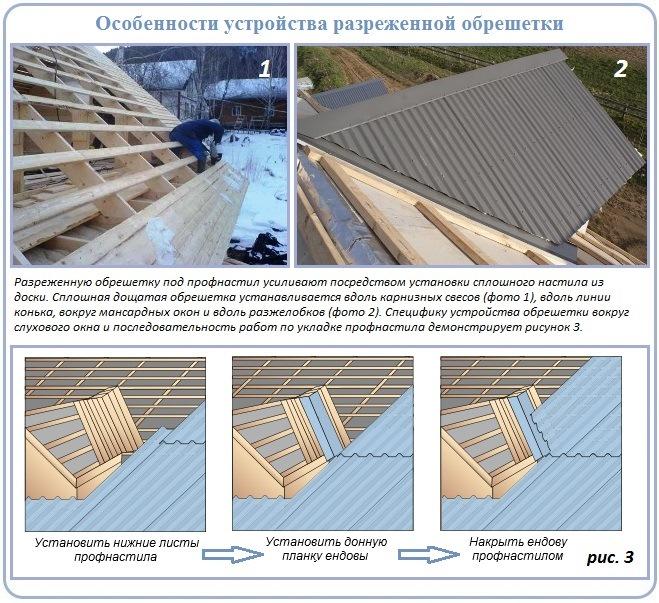 strpl_sist_dvuskatn_kr_pod_proflist14