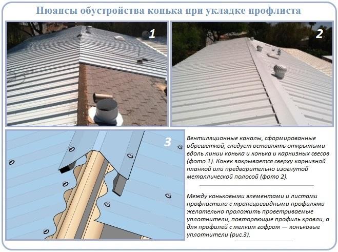 Естественная вентиляция стропильной системы двухскатной крыши с металлическим покрытием