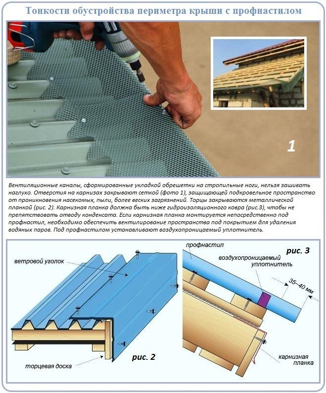 Как обеспечить вентиляцию подкровельного пространства двухскатной крыши под профнастилом