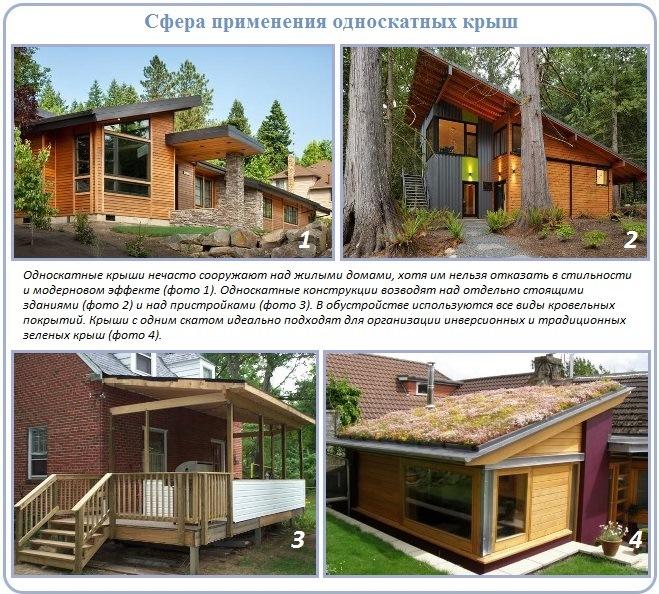 Где и как может применяться стропильная система односкатной крыши