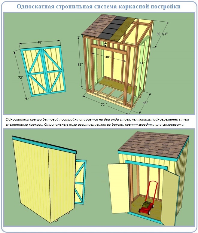 Как построить односкатную крышу каркасной постройки
