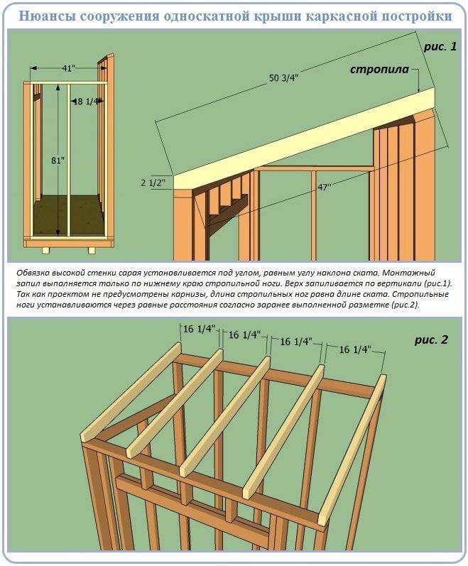 Как построить простую стропильную систему небольшой односкатной крыши