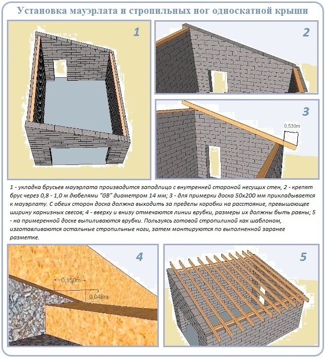 Изготовление и монтаж стропильных ног односкатной крыши