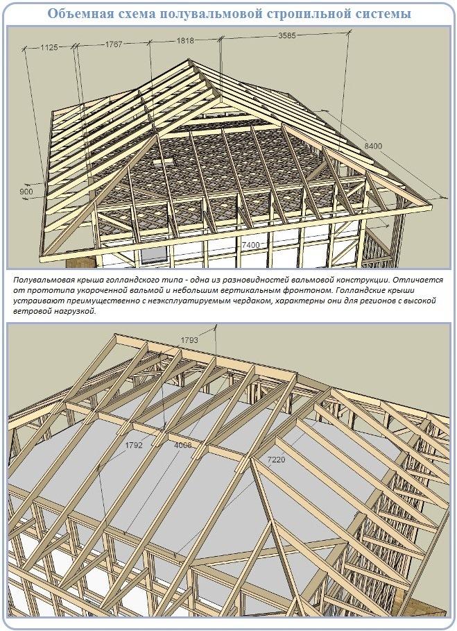 Схема и устройство стропильной системы крыши полувальмовой формы